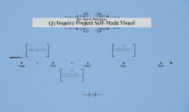 Q3 Inquiry Project Self-Made Visual