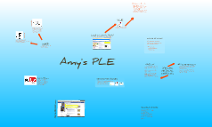 Amy's Personal Learning Environment