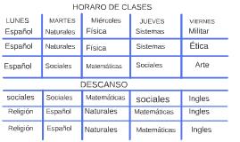 SANTIAGO PARDO TABLA 7-1