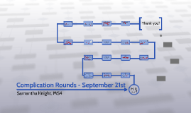 Complication Rounds - September 21st