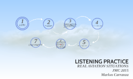 Aviation Listening Exercises