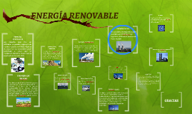 Copy of energia renovable