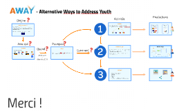 AWAY - Alternative Ways to Address Youth