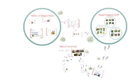 Market Overview - Bagged Salad
