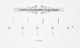 Conflict in the Republic of Côte d'Ivoire