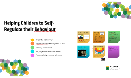 Promoting Self-Regulation
