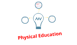 National Curriculum for Physical Education