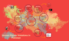 MUN Human Rights Violations in Pakistan