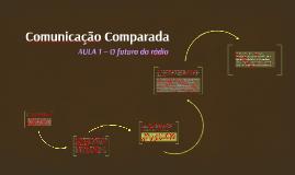 AULA 1 – O FUTURO DO RÁDIO