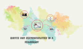 Rights and Responsibilities in a Democracy