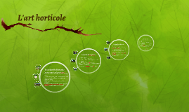 L'art horticole Countries