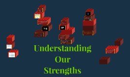 Copy of Strengths of Character