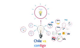 Copy of Chile va contigo