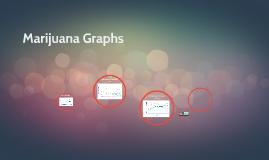 Marijuana Graphs