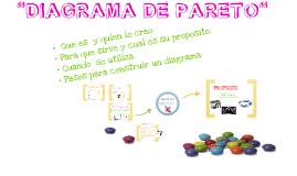 Copy of Copy of DIAGRAMA DE PARETO