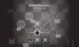 Behind Food Inc.