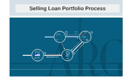 Selling loan portfolio process-- SUMMIT