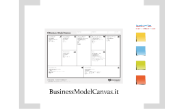 Business Model Canvas Italiano con Post-It