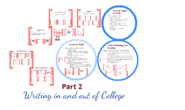 Copy of Part 2: Writing in and out of College