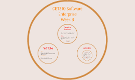 CET310 Software Enterprise Week 8