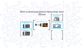 How to download photos from your iPhone