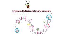Copy of EVOLUCIÓN DE LA LEY DE AMPARO