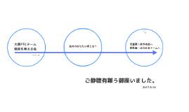 大阪PTCチームの将来を考える会