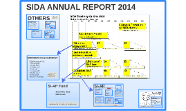SIDA 2014 Annual Report (For website release)