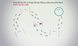 How did the life of Ralph Waldo Ellison affect Invisible Man