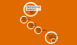 YWCA of O'ahu - Advocacy