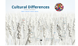 Copy of Cultural Differences
