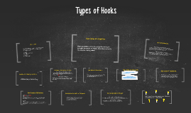 Types of Hooks