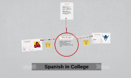 Spanish in College