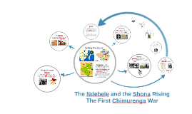 The Ndbele and the Shona Rising - The First Chimurenga War