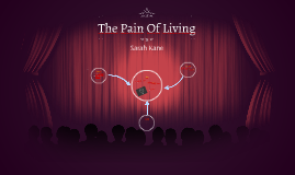 The Pain Of Living