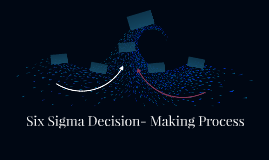 Six Sigma Decision- Making Process