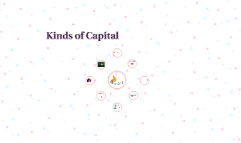 Kinds of Capital