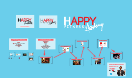 HAPPY FITNESS ACADEMY