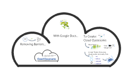 Sloan-C: Technologies for Cloud Classrooms