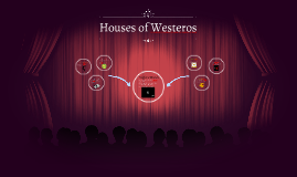 Greatest Houses of Westeros