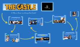 The Castle Presentation