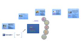 Fuentes de Financiación BBVA Bancomer