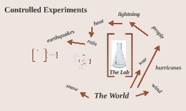 Unit 1: Controlled Experiments