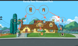Copy of Family Tree: Phineas and Ferb