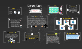 Copy of Survey Says...