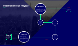 Cómo estructurar un proyecto