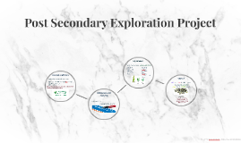 Post Secondary Exploration Project