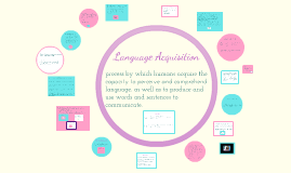 Copy of Language Acquisition