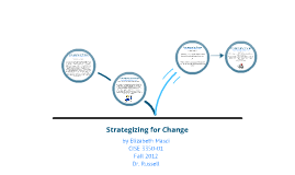 Copy of Strategizing for Change