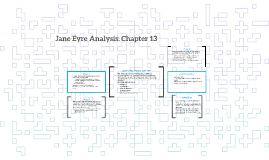 Jane Eyre Analysis: Chapter 13
